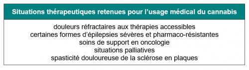 Situations thérapeutiques cannabis